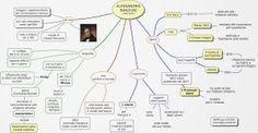 MAPPE per la SCUOLA: ALESSANDRO MANZONI