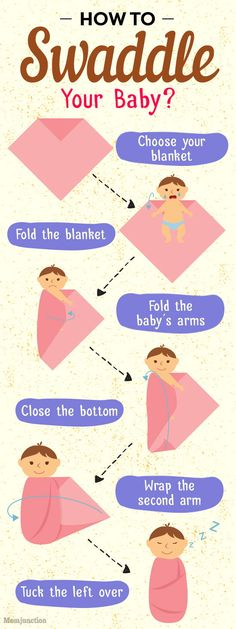 7 Best #Swaddle Blankets For Your Baby & Tips On Swaddling Baby : Who wouldn't love to see their babies have a peaceful sleep? A sleep-deprived baby can be quite a handful. Moreover, if the sleeping patterns are maintained properly, the baby would grow well, physically and mentally. #parenting #newmoms