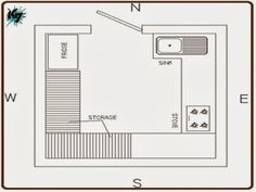 Pooja Room Vastu For North Facing House Puja Room Pinterest