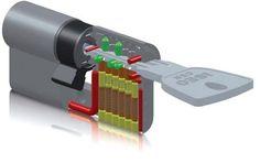 ISEO CSR R9 Wendesicherheitszylinder 30-30, 7 Schlüssel N+G Funktion,VdS-geprüft Iseo-Gera , Made in Germany/Thüringen http://www.amazon.de/dp/B00IWTXJ0O/ref=cm_sw_r_pi_dp_8Yg4ub1H52GEB