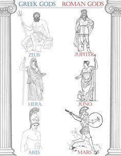 Classical Conversations Cycle 1 Week 3 History: Greek Roman Gods Printout (1 of 2)
