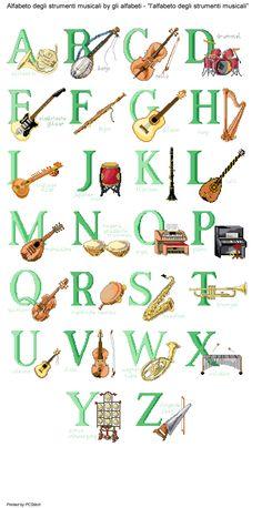 Alfabeto degli strumenti musicali