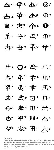 ホツマツタヱ - Wikipedia