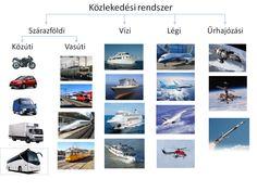Közlekedő eszközök – Google Kereső Lego, Desktop Screenshot, Google, Legos