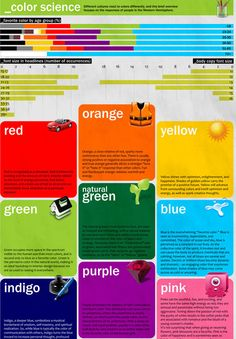 9 Interesting Infographics About Color