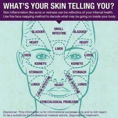 What's your skin telling you?