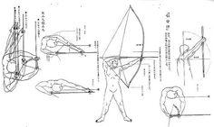 kyudo3 - archery graphics kyudo diagram takayama japan  (click to view a larger image...)