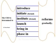 to introduce, initiate, institute, launch, bring in, phase in reforms