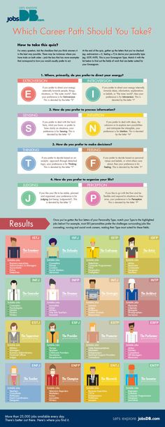 Which career path should you take? [INFOGRAPHIC]