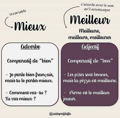 Learn French For Kids Free Printable Learning Videos Verbs Info: 6650080854 French Language Lessons, French Language Learning, French Lessons, German Language, Foreign Language, Spanish Lessons, Japanese Language, Spanish Language, Spanish Quotes