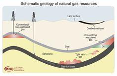 klimaretter.info - Politik - Deutsche lehnen Fracking ab - Rubrik Nachhaltigkeit / Foto: Deutsche lehnen Fracking ab | Mehr auf www.antizensur.de oder auf www.the-rogalist.com