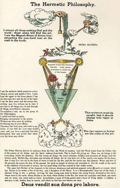 Rosicrucian Order AMORC The hermetic philosophy