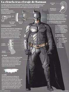 La ciencia tras el traje de Batman #infografia