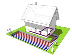 Go green and save some money! Use geothermal energy to heat and cool your home. Geothermal heat pumps offer energy savings between 30-60 percent annually when compared to electric resistance heating.