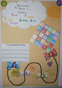 A Learning Journey: F is for Fabulous Fraction Kite Designs Teaching Fractions, Math Fractions, Teaching Math, Dividing Fractions, Maths, Equivalent Fractions, Fraction Activities, Math Activities, Math Games