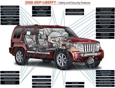 2008 Jeep Liberty Safety and Security Features