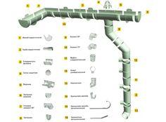 Стройка - строительство и ремонт