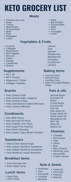 Keto Grocery List For Beginners Simple Grocery List Guide - Keto Diet Simple Grocery List, Grocery Lists, Keto Food List, Food Lists, Baking Items, Stuffed Mushrooms, Stuffed Peppers, Meat Chickens, Food Hacks