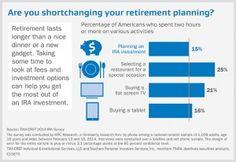 Choosing the wrong restaurant could result in a bad meal.  Contrast this with choosing the wrong place for your IRA account and/or the wrong investments and you may end up with less in retirement than you had hoped for.