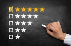 20 Best Product & Service Review Sites from Experts - Quertime
