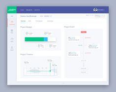 Stratjos Dashboard – User interface by Naresh Kumar
