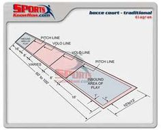 Image Search Results For Bocce Ball Court Dimensions