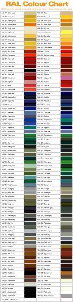 Choosing a Colour Scheme with Colour Wheels & RAL Charts