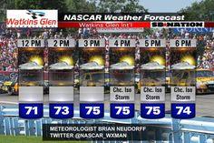 NASCAR en el Glen 2017 Día de la Carrera el Clima: Es suficiente la amenaza de lluvia para los neumáticos de lluvia?