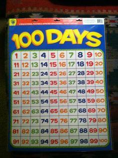 2 Set Educational Charts 100 Days Blank Handwriting Chart Teachers Daycares | eBay