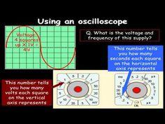 using an oscilloscope - YouTube