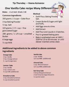 cake flavors for kids & cake flavors ; cake flavors and fillings ; cake flavors and fillings ideas ; cake flavors and fillings for kids ; cake flavors and fillings combinations ; cake flavors for kids Creative Cake Decorating, Cake Decorating Techniques, Creative Cakes, Frosting Recipes, Cake Recipes, Frosting Tips, Cupcake Cakes, Cupcakes, Fondant Cakes