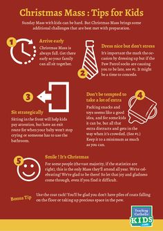 It's almost Christmas! Depending on when you attend Christmas Mass and whether you travel, you may be facing a whole different set of challenges. Catholic Kids, Epiphany, Advent, Traveling By Yourself, Families, Challenges, Teaching, Tips, Christmas