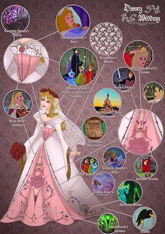 LeleDraw Disney Cosplay (GFantasy92) — Princess Aurora Disney Wedding Princess designer...
