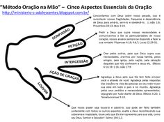 """Ministério Adolescentes: """"Método Oração na Mão"""" –  Cinco Aspectos Essenciai..."""