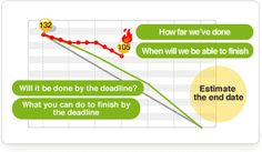 Gantt Chart  Project Management Resources  Project Management