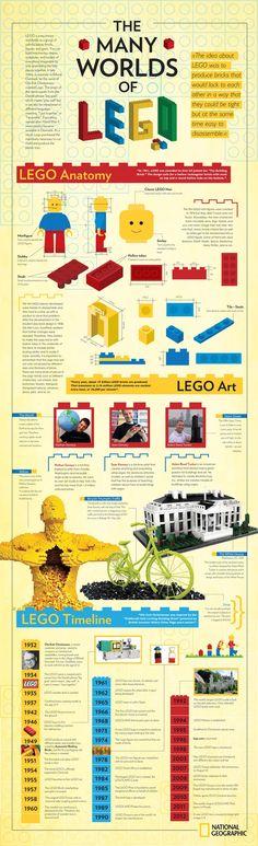 infographic, many worlds of lego