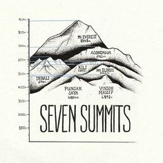 """""""Seven Summits"""" The seven summits are the highest point on each continent. It's a rare achievement in the world of mountain climbing to attain all only a few hundred people have ever succeeded. I once had dreams of summiting them all. Mountain Art, Mountain Climbing, Rock Climbing, Summit Mountain, Climbing Girl, Mountain Biking, Zhangjiajie, Monte Kilimanjaro, Kilimanjaro Climb"""
