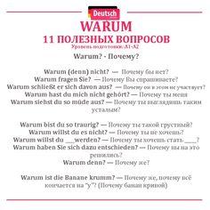 German Language Learning, Russian Language, Grammar Tips, German Grammar, Learn German, Trip Planning, Teaching, Writing, How To Plan