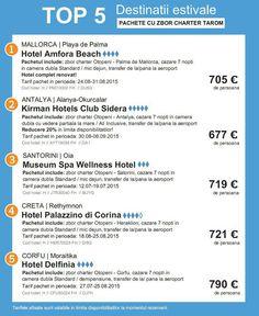 ☀ TOP 5 oferte pentru destinatii estivale: pachete cu zbor charter Tarom!