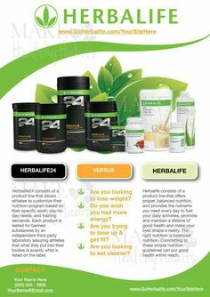 Info about Herbalife 24 and other products