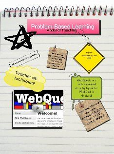 Problem-Based Learning (PBL) with Technology: text, images, music, video | Glogster EDU - 21st century multimedia tool for educators, teachers and students