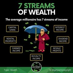 Finance Investing Ideas - - - Investing Money Wallpaper - Investing In Your Tips - Investing Money For Kids Budget Planer, Business Money, Business Ideas, Business Opportunities, Online Business, Income Streams, Financial Tips, Financial Literacy, Budgeting Money