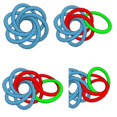 Moorish Rose, a spiral sheet weave using interwoven units of mobii. My normal colors apply but I will list them anyway. Color Key: Red = interpolated rings Blue = inactive or finished weave Green = active or added ring Yellow = orbital captive ring Purple = floating rings AR ~6.9 Example sizes: (will add more as more are tested) 0.045 x 0.3125 ID Pictures are combined for this tutorial. There are a lot of minor steps that are necessary to clear up things in the end. The pictures are from…