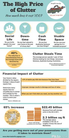Are you moving junk from one part of your house to another? Paying for storage? Just what is your clutter costing you?
