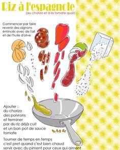 Riz à l'espagnole façon Tambouille