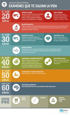 Pruebas médicas que pueden salvarnos la vida  #Nutrición y #Salud YG > nutricionysaludyg.com