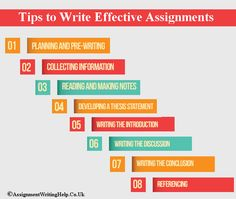 Perfect your lesson-writing process this summer!