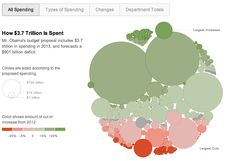 Shan Carter does d3 for the NYTimes's slicing and dicing of the 2013 Budget Proposal