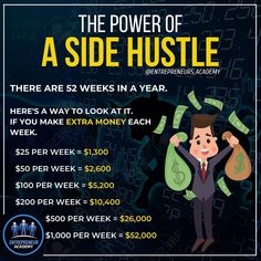 How To Build Wealth With Dividend Investing, Get Paid While You Sleep Business Money, Business Tips, Business Goals, Dividend Investing, Financial Goals, Financial Literacy, Budgeting Money, Investing Money, Business Motivation