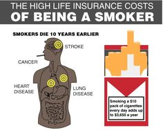 Did you know life insurance rates are 20-30% lower for non-smokers vs smokers?  http://lifehap.pn/1U5d3ft